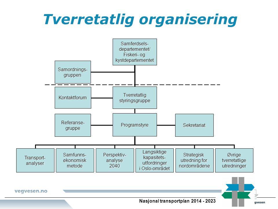 Tverretatlig organisering Nasjonal transportplan 2014 - 2023