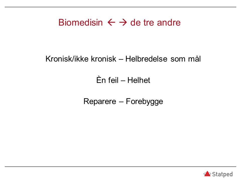 Biomedisin   de tre andre