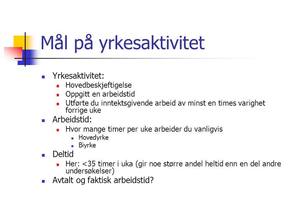 Mål på yrkesaktivitet Yrkesaktivitet: Arbeidstid: Deltid