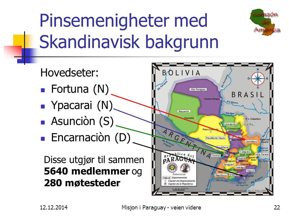 Pinsemenigheter med Skandinavisk bakgrunn