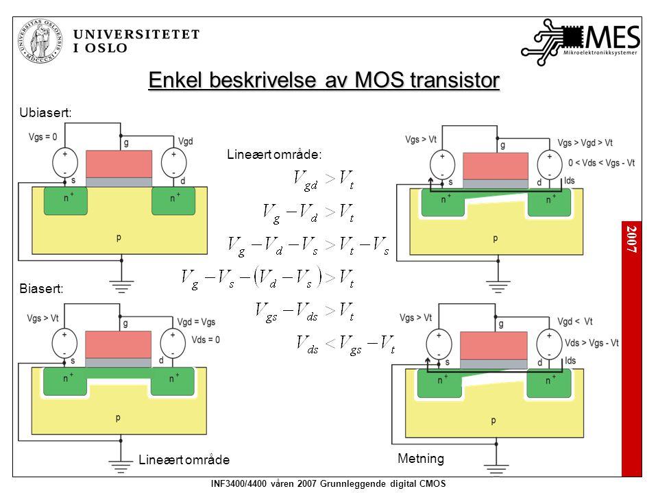 Enkel beskrivelse av MOS transistor