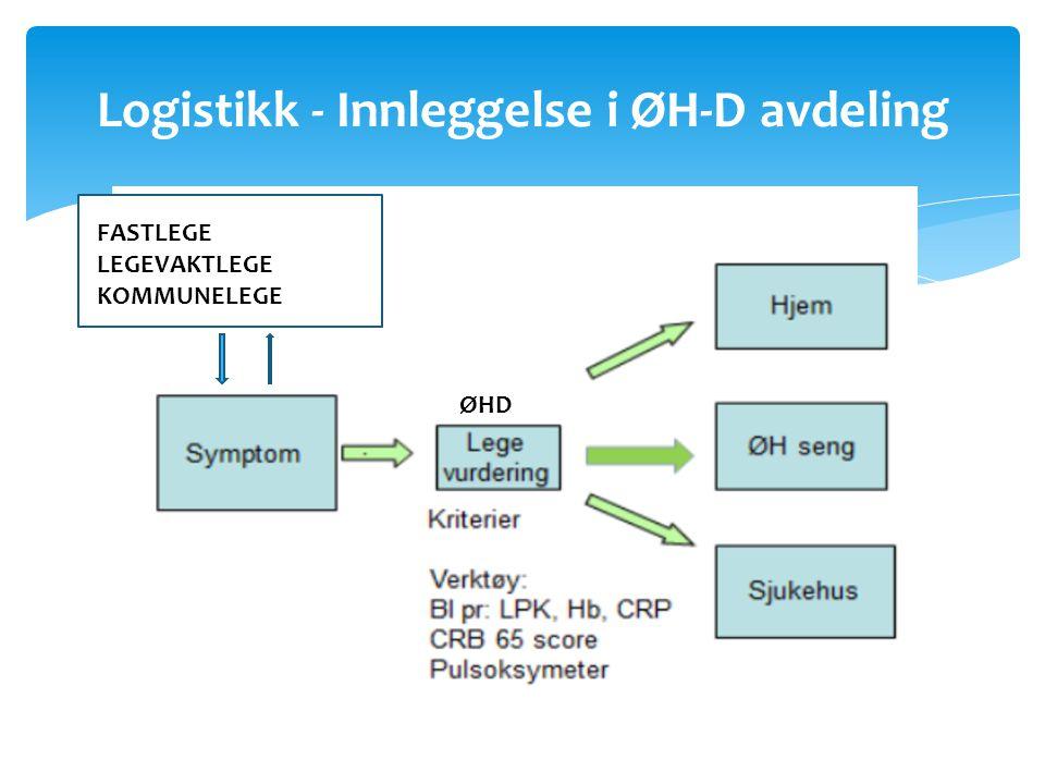 Logistikk - Innleggelse i ØH-D avdeling