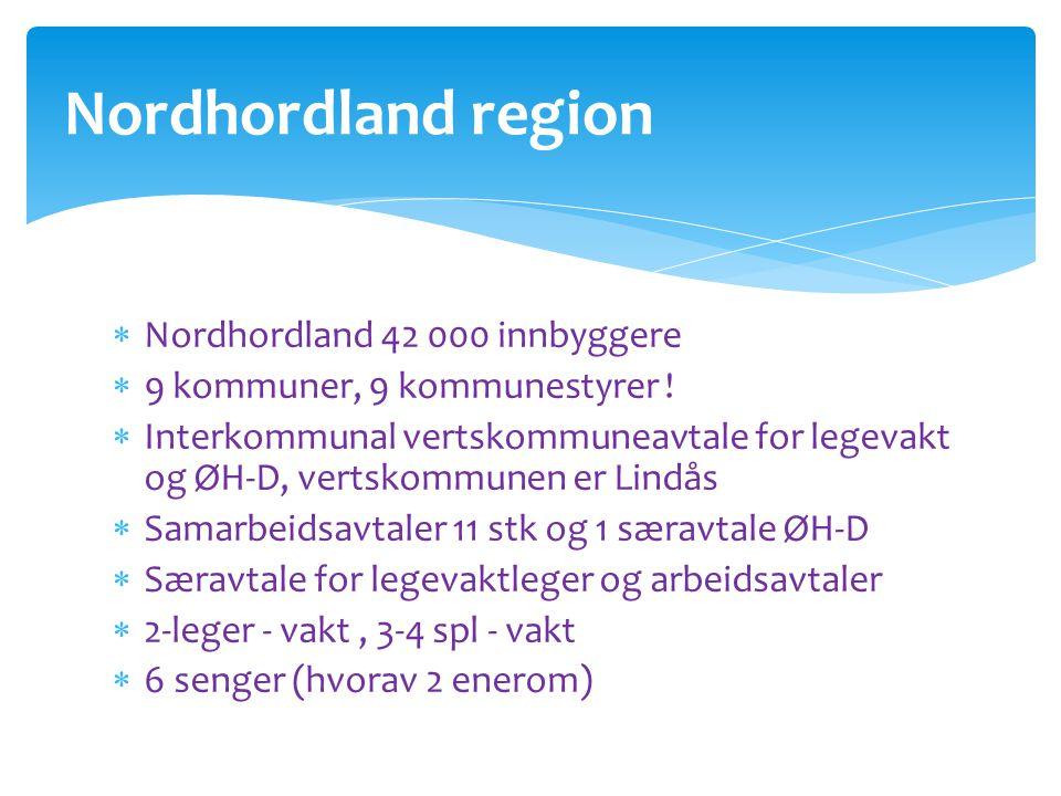 Nordhordland region Nordhordland 42 000 innbyggere