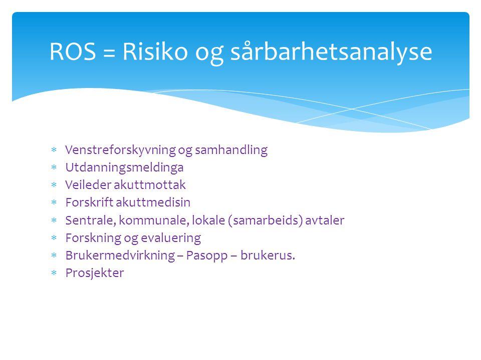 ROS = Risiko og sårbarhetsanalyse