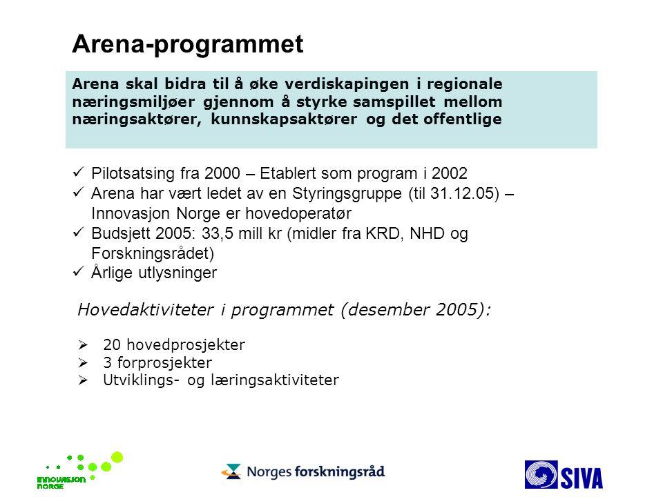 Arena-programmet Pilotsatsing fra 2000 – Etablert som program i 2002