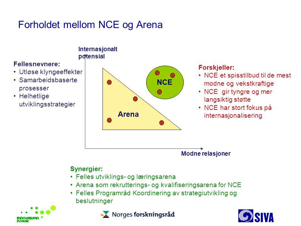 Forholdet mellom NCE og Arena