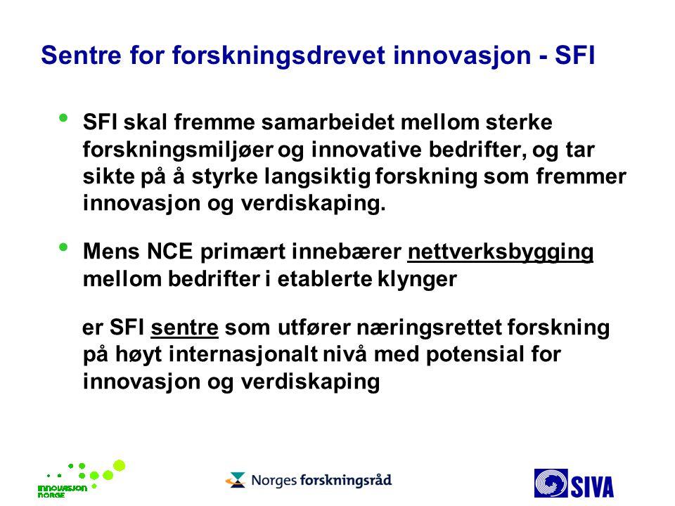 Sentre for forskningsdrevet innovasjon - SFI