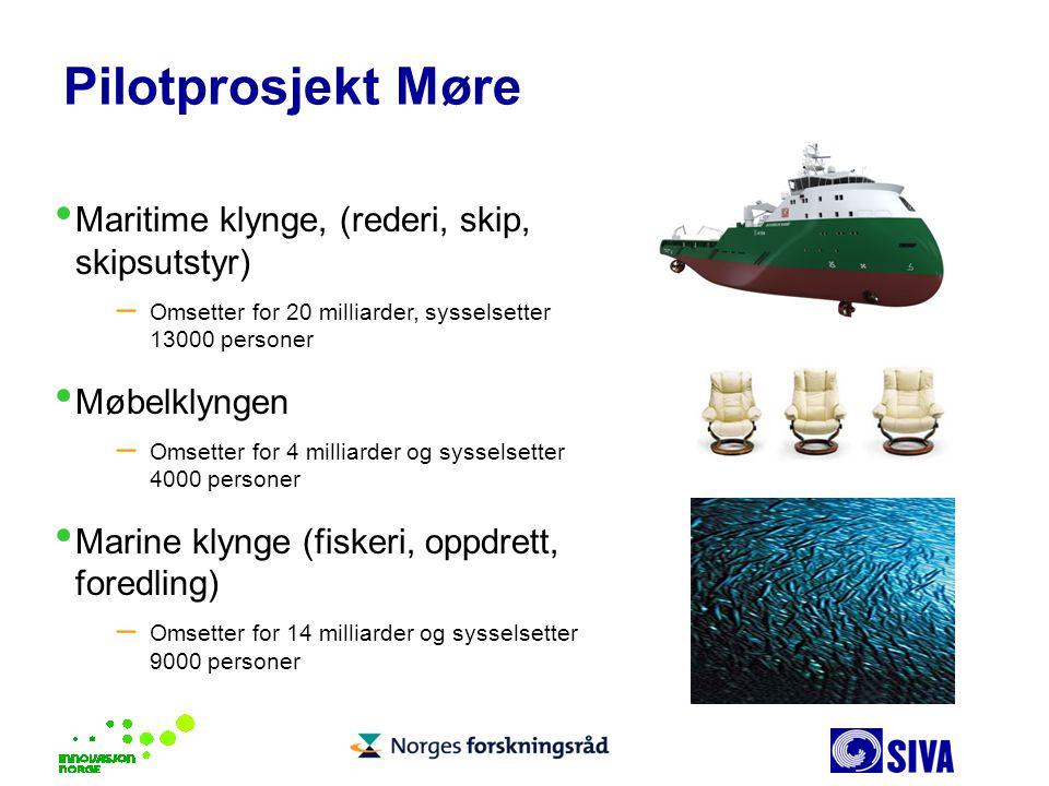 Pilotprosjekt Møre Maritime klynge, (rederi, skip, skipsutstyr)