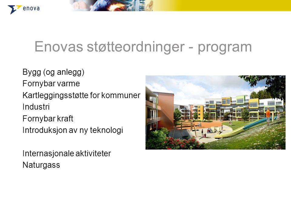 Enovas støtteordninger - program
