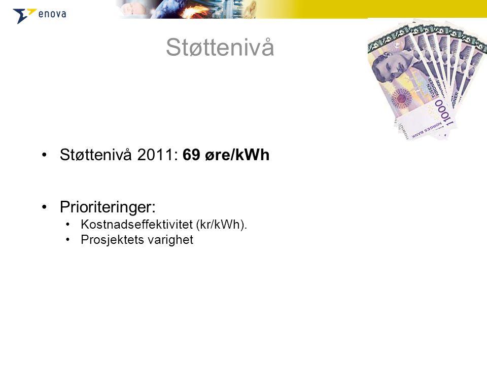 Støttenivå Støttenivå 2011: 69 øre/kWh Prioriteringer: