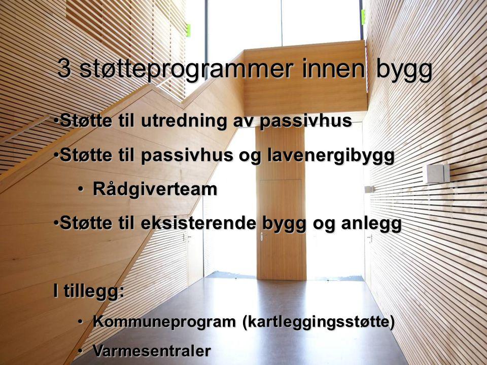 3 støtteprogrammer innen bygg
