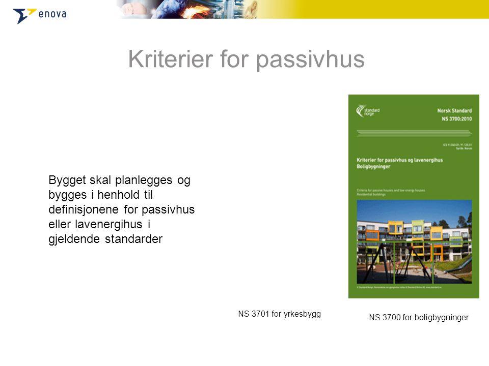 Kriterier for passivhus