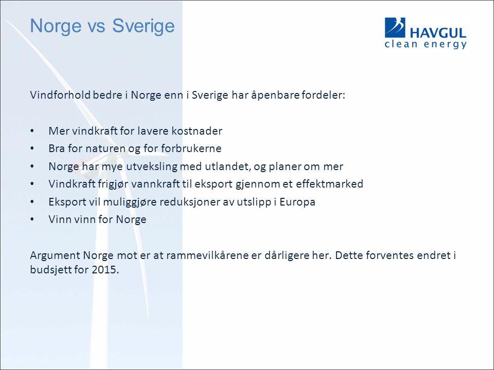 Norge vs Sverige Vindforhold bedre i Norge enn i Sverige har åpenbare fordeler: Mer vindkraft for lavere kostnader.