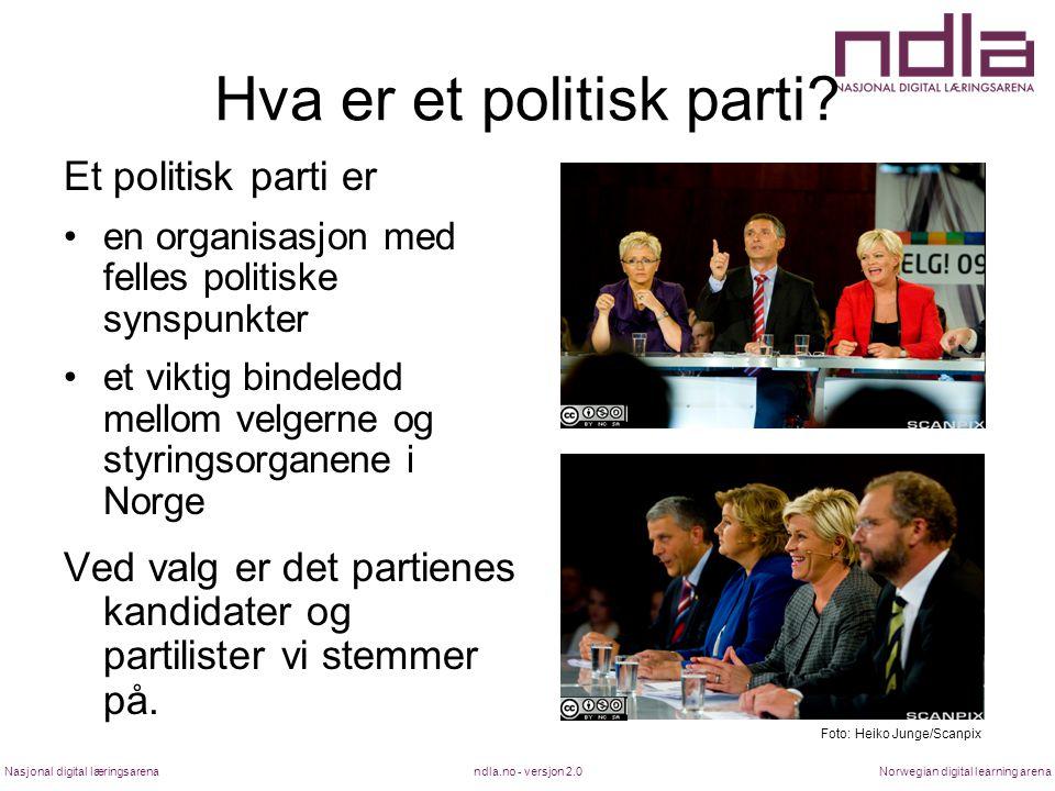 Hva er et politisk parti