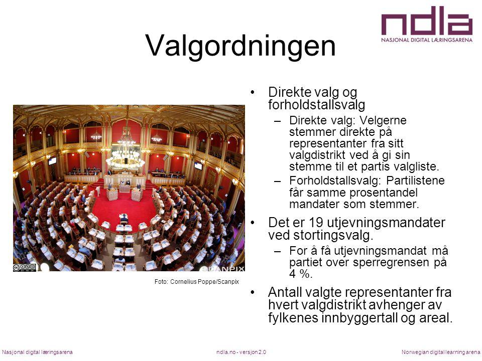 Valgordningen Direkte valg og forholdstallsvalg
