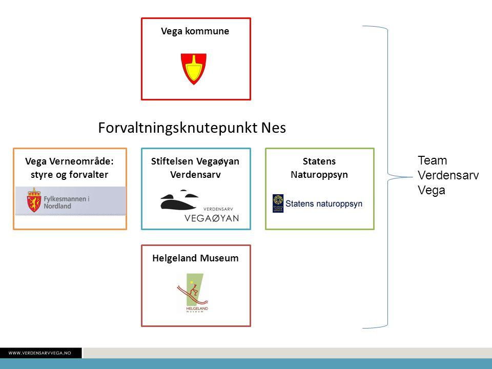 Stiftelsen Vegaøyan Verdensarv