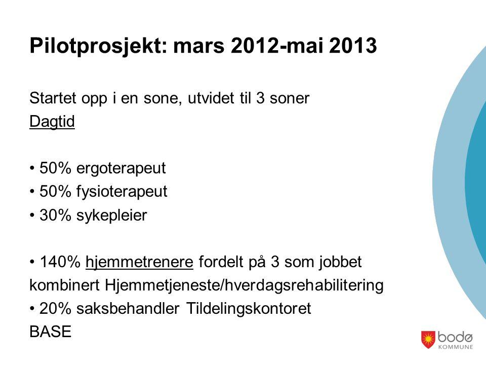 Pilotprosjekt: mars 2012-mai 2013