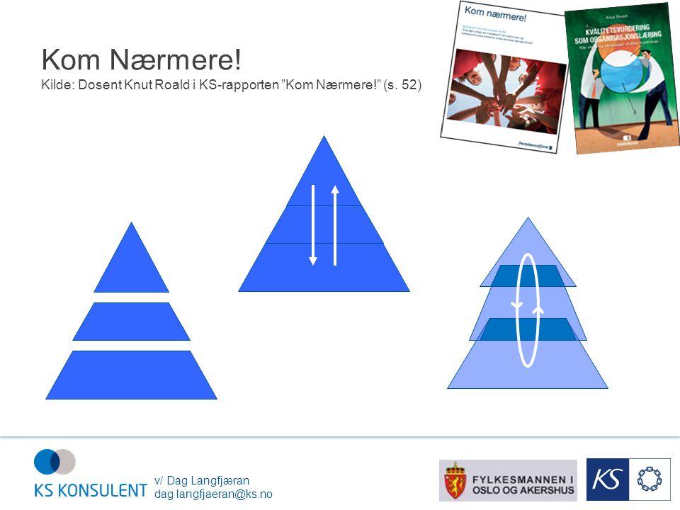 Kom Nærmere! Kilde: Dosent Knut Roald i KS-rapporten Kom Nærmere! (s. 52)