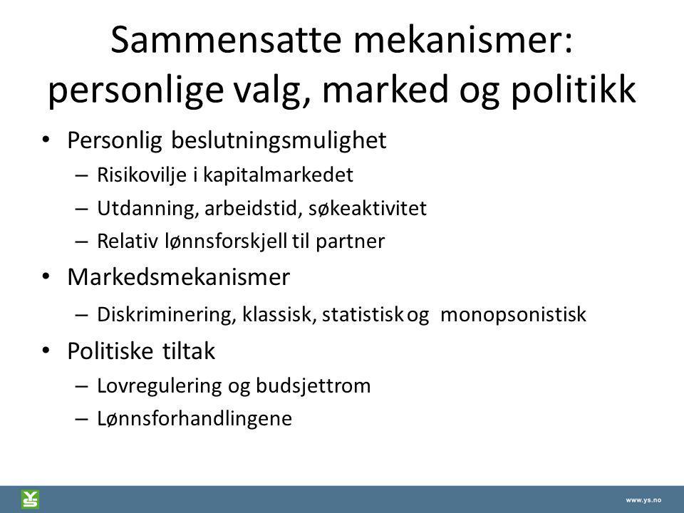 Sammensatte mekanismer: personlige valg, marked og politikk