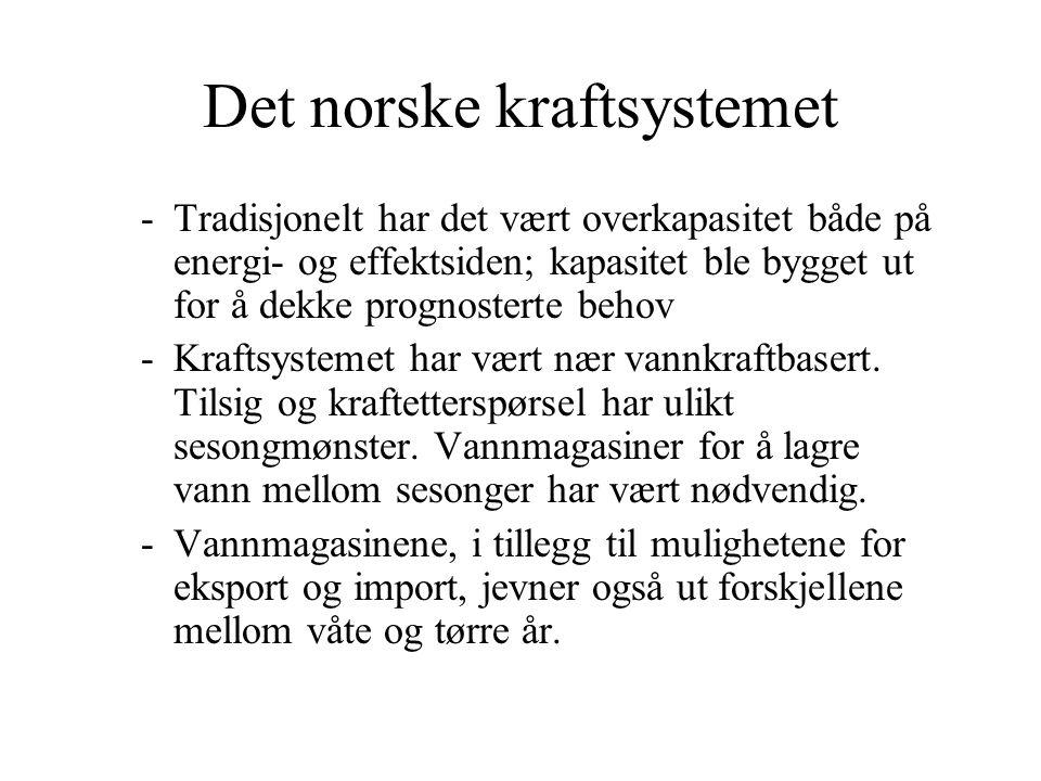 Det norske kraftsystemet
