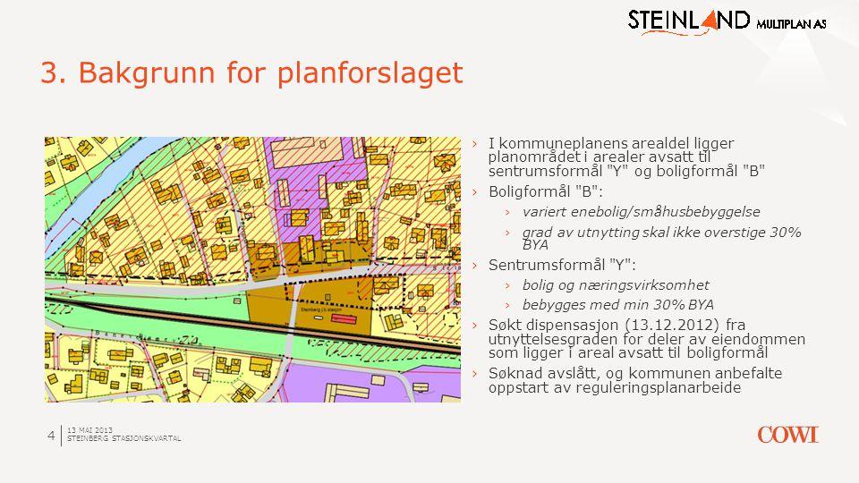 3. Bakgrunn for planforslaget