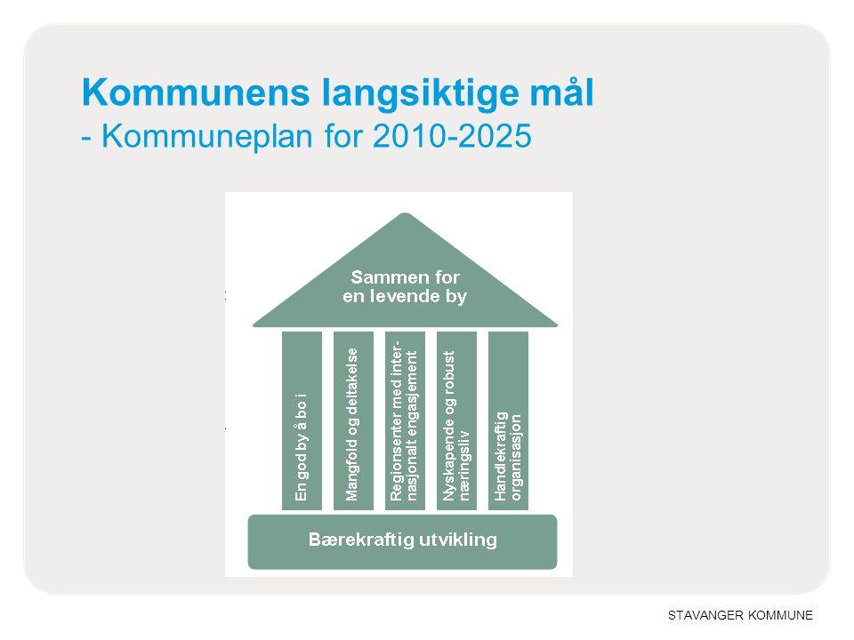 Kommunens langsiktige mål - Kommuneplan for 2010-2025