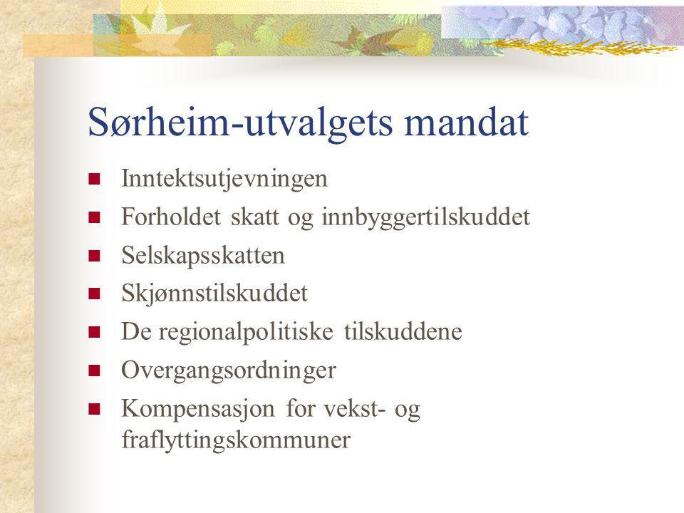 Sørheim-utvalgets mandat