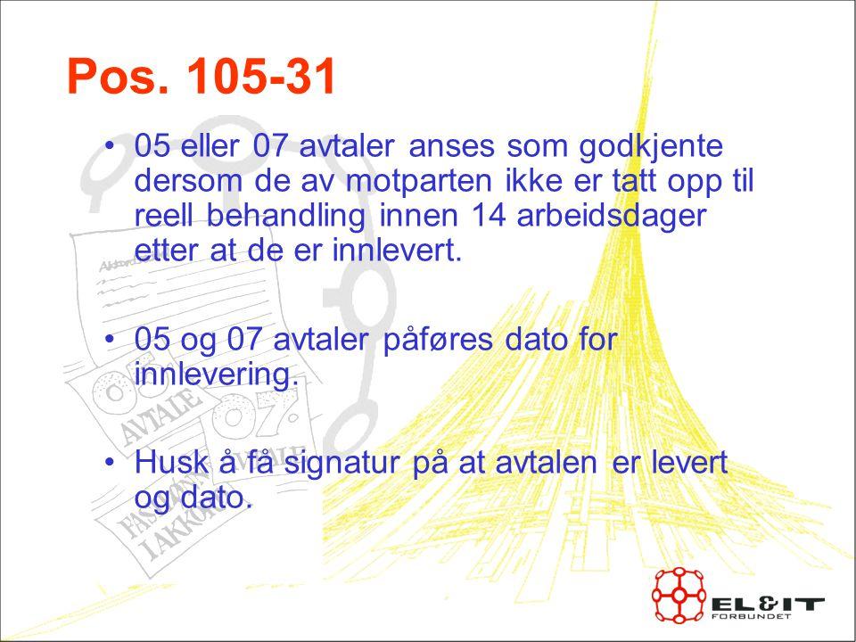 Pos. 105-31