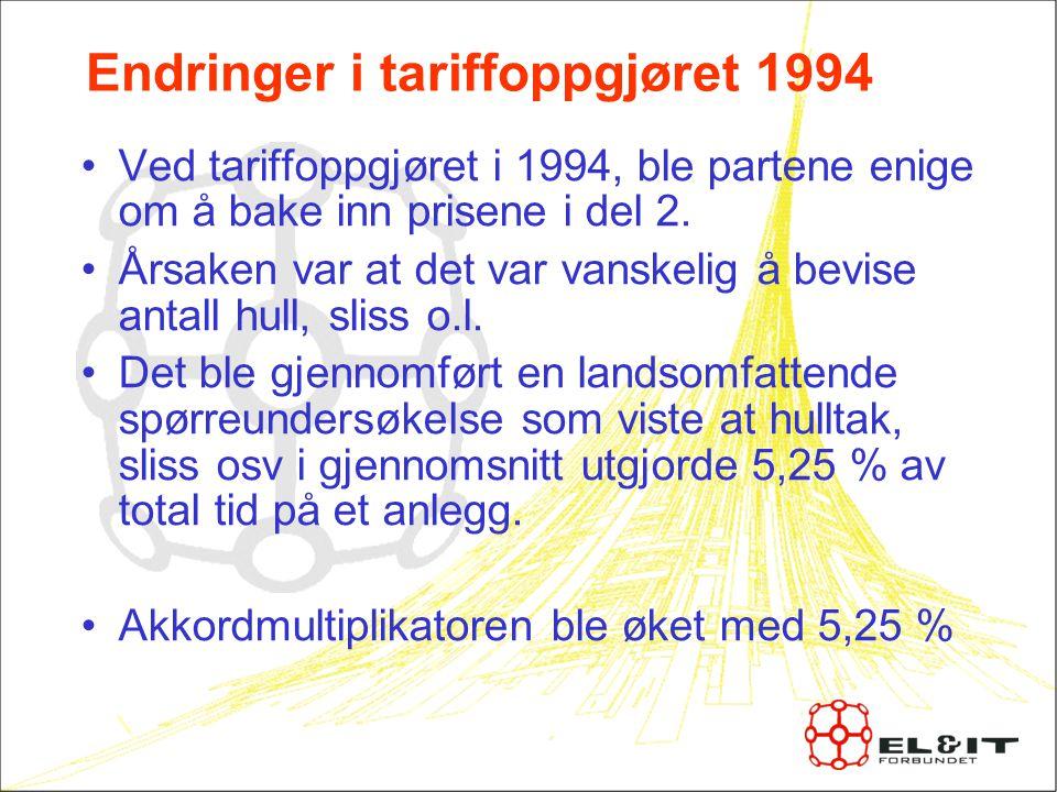 Endringer i tariffoppgjøret 1994