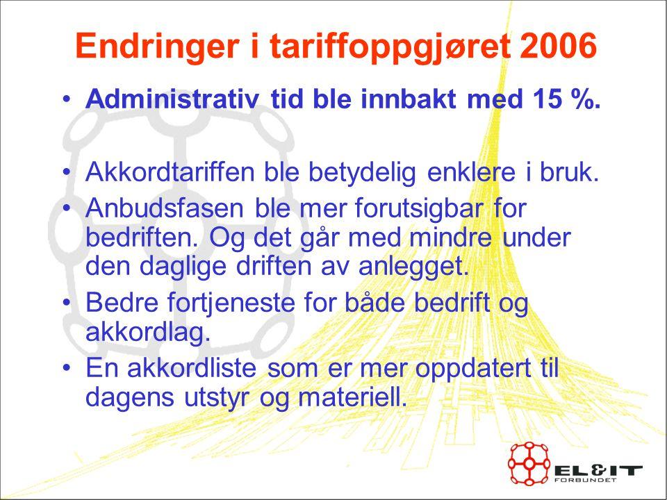 Endringer i tariffoppgjøret 2006