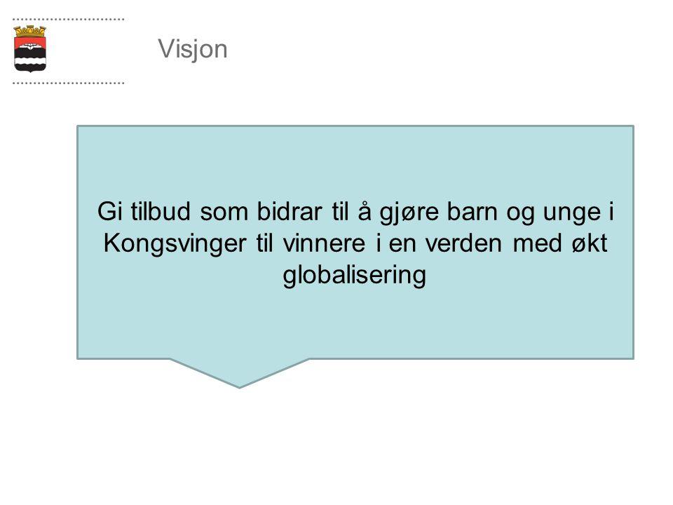 Visjon Gi tilbud som bidrar til å gjøre barn og unge i Kongsvinger til vinnere i en verden med økt globalisering.