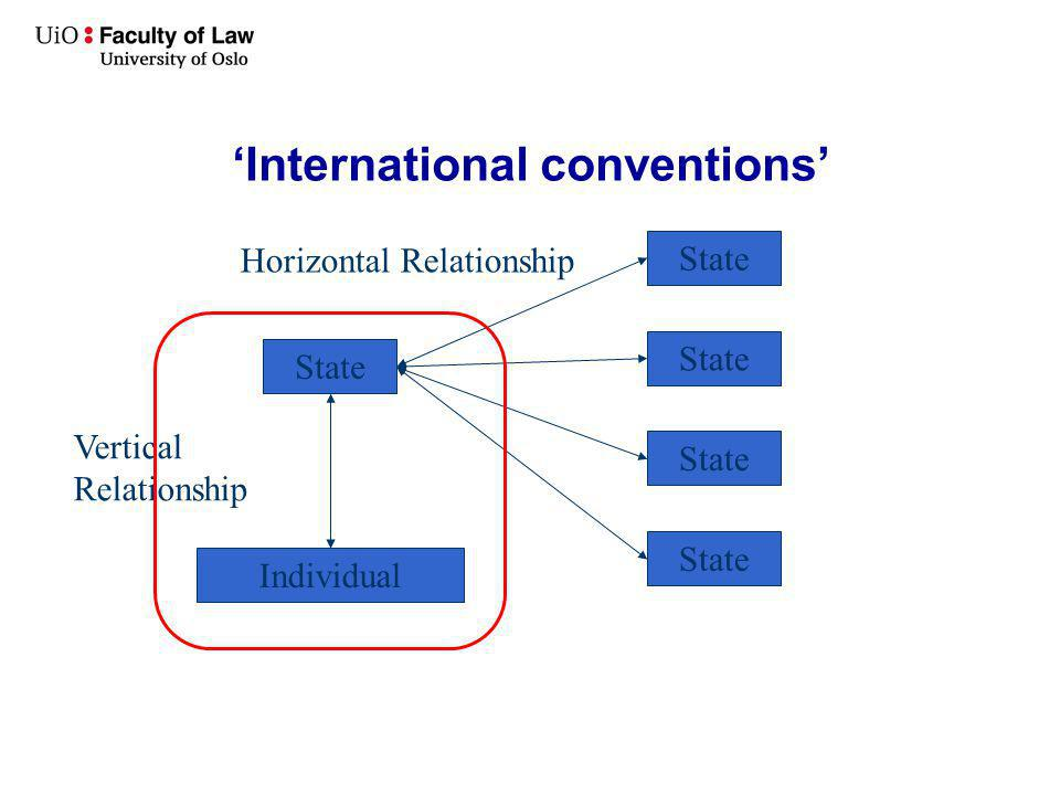 'International conventions'