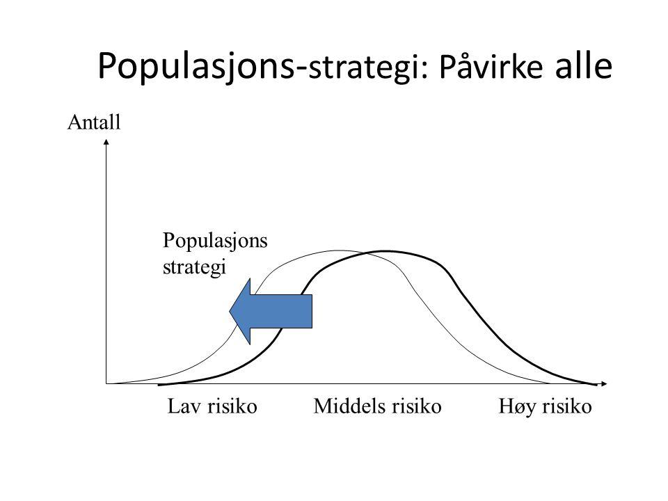 Populasjons-strategi: Påvirke alle