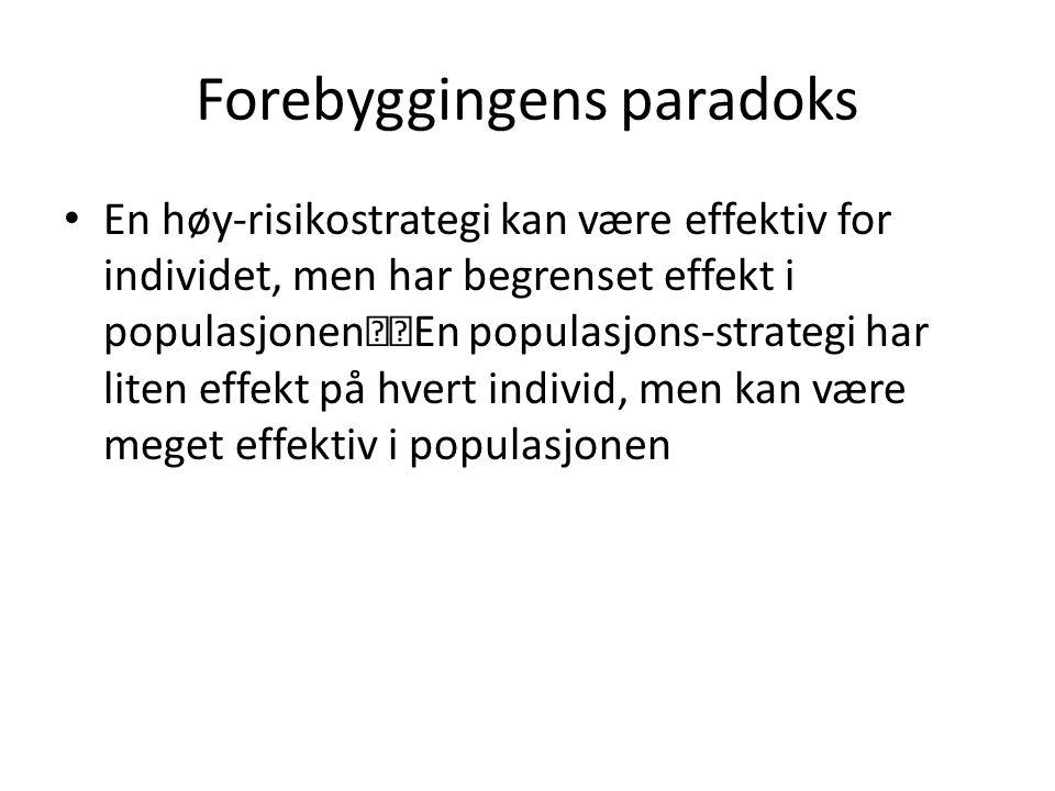 Forebyggingens paradoks
