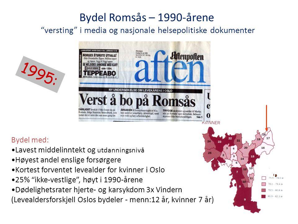 Bydel Romsås – 1990-årene versting i media og nasjonale helsepolitiske dokumenter