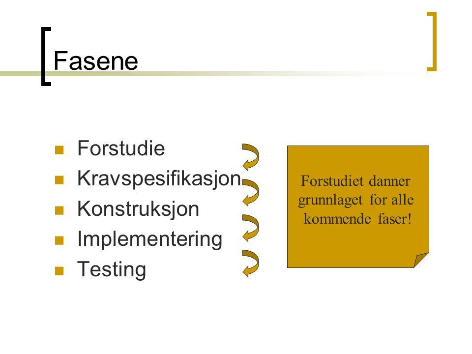 Fasene Forstudie Kravspesifikasjon Konstruksjon Implementering Testing