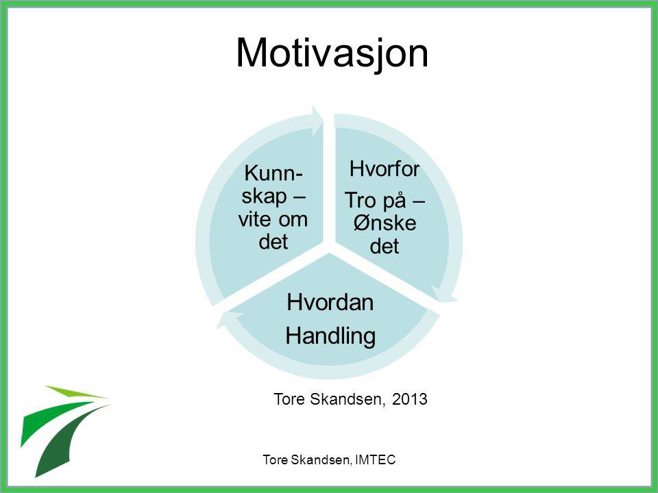 Motivasjon Hvordan Handling Hvorfor Kunn-skap – vite om det