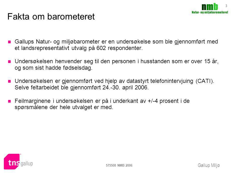 Fakta om barometeret Gallups Natur- og miljøbarometer er en undersøkelse som ble gjennomført med et landsrepresentativt utvalg på 602 respondenter.