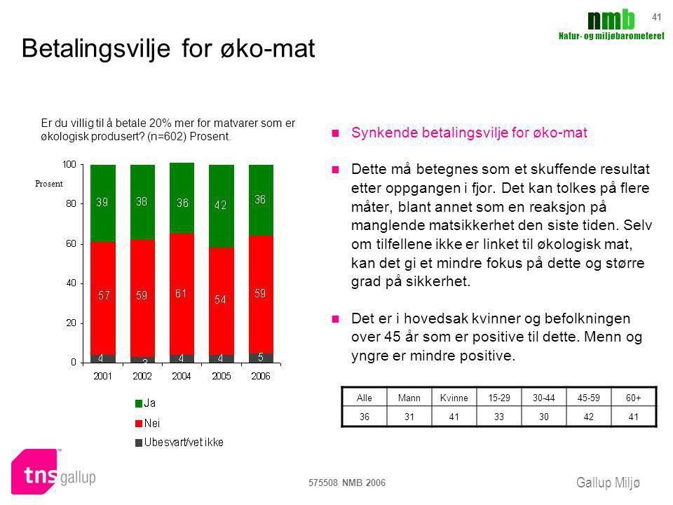 Betalingsvilje for øko-mat