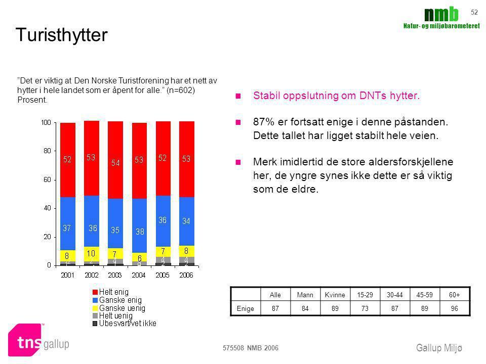 Turisthytter Stabil oppslutning om DNTs hytter.