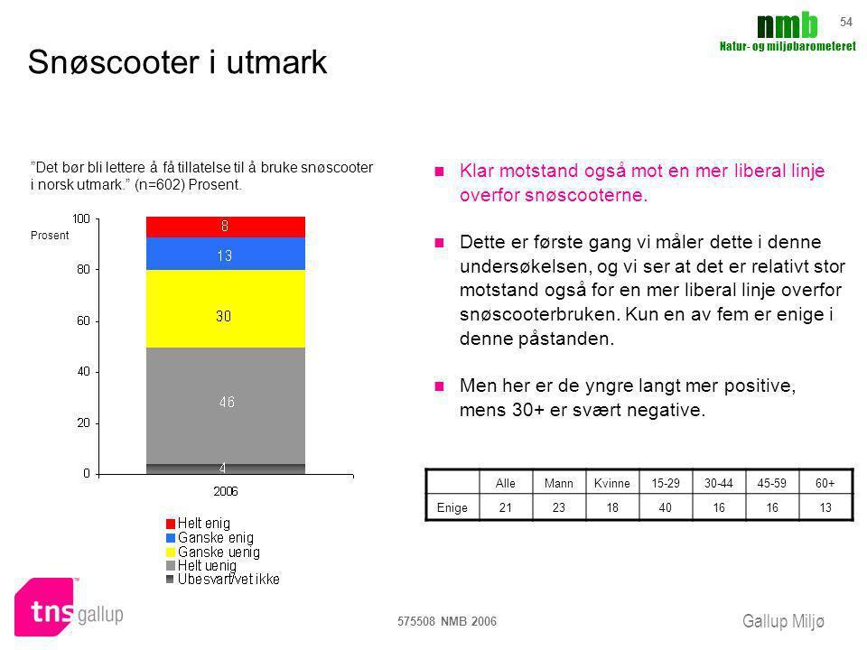 Snøscooter i utmark Det bør bli lettere å få tillatelse til å bruke snøscooter i norsk utmark. (n=602) Prosent.