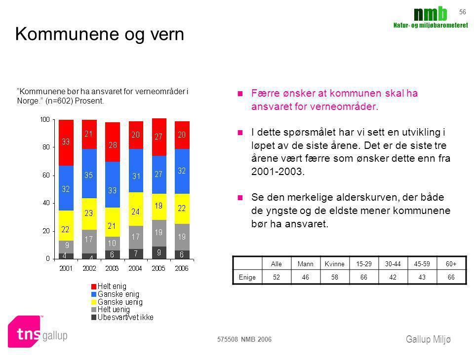 Kommunene og vern Kommunene bør ha ansvaret for verneområder i Norge. (n=602) Prosent.