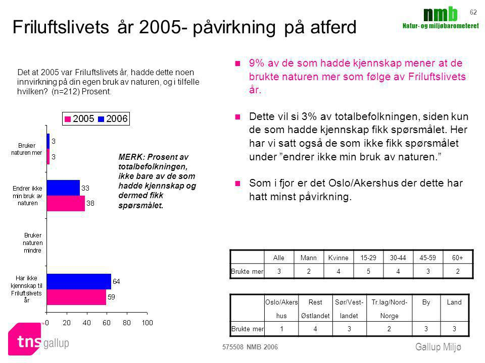 Friluftslivets år 2005- påvirkning på atferd