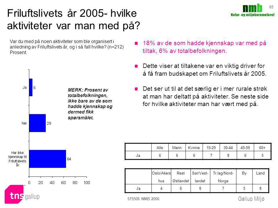 Friluftslivets år 2005- hvilke aktiviteter var man med på