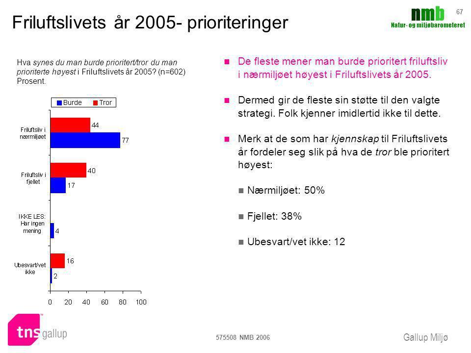 Friluftslivets år 2005- prioriteringer
