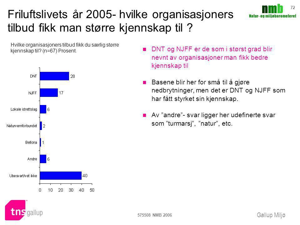 Friluftslivets år 2005- hvilke organisasjoners tilbud fikk man større kjennskap til