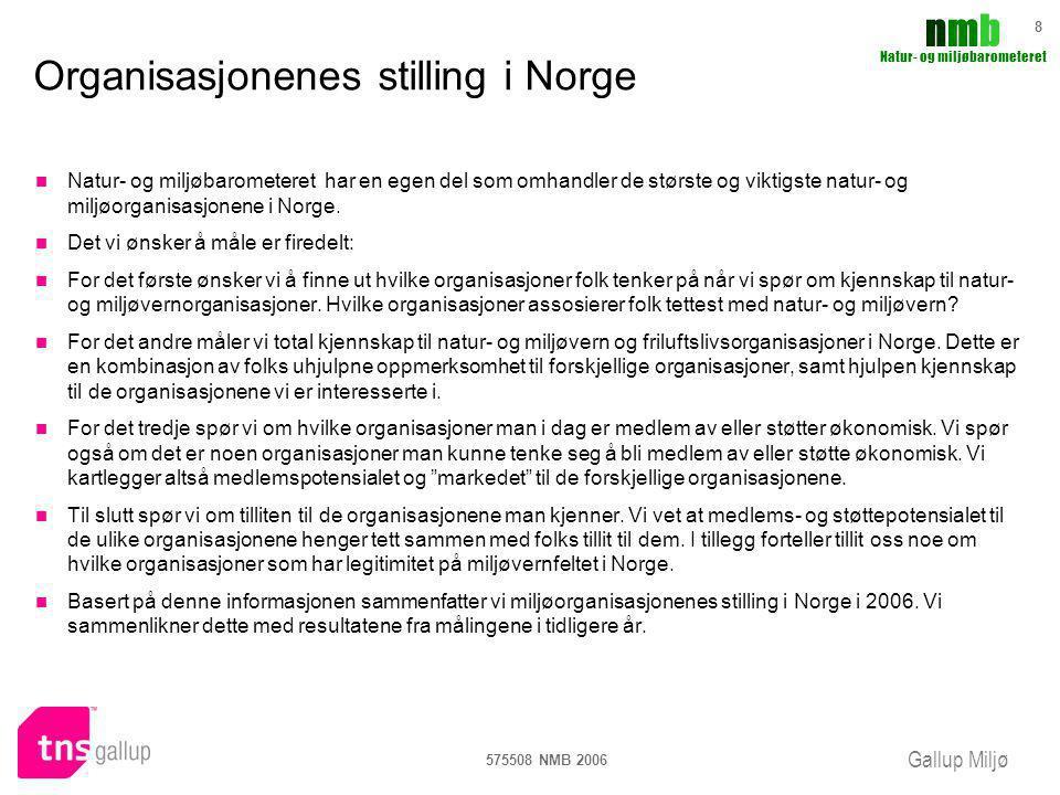 Organisasjonenes stilling i Norge