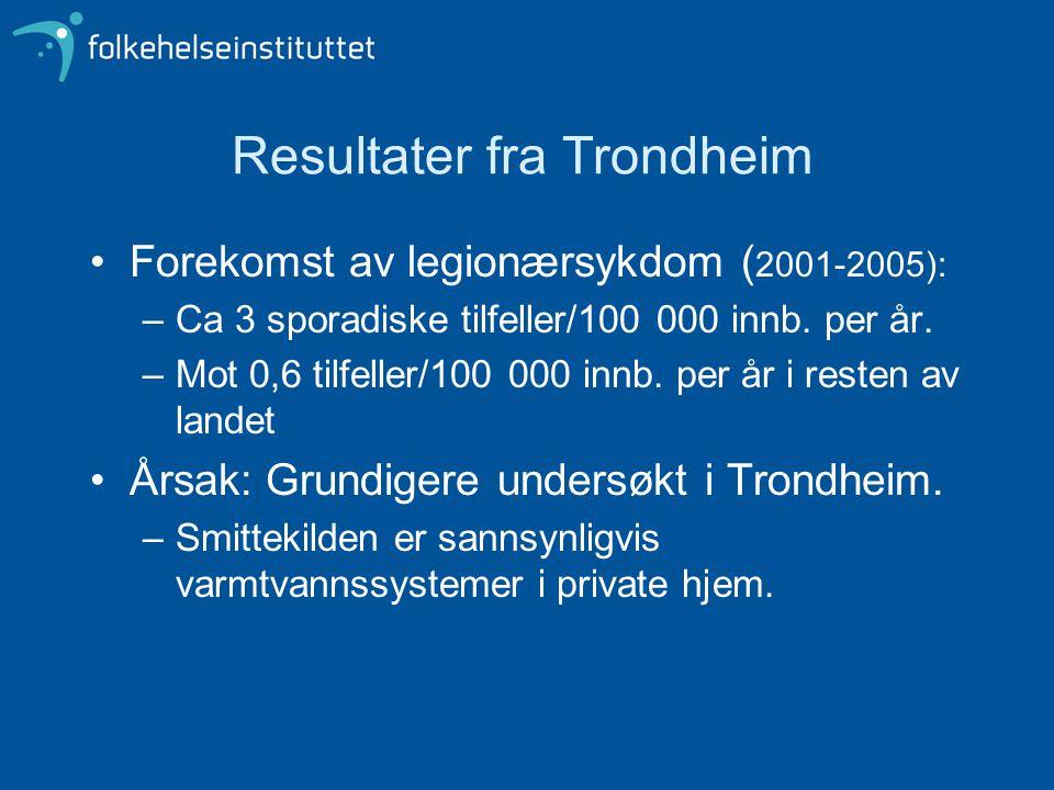 Resultater fra Trondheim