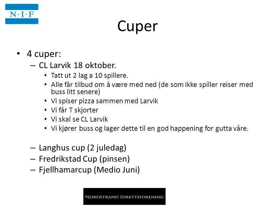 Cuper 4 cuper: CL Larvik 18 oktober. Langhus cup (2 juledag)
