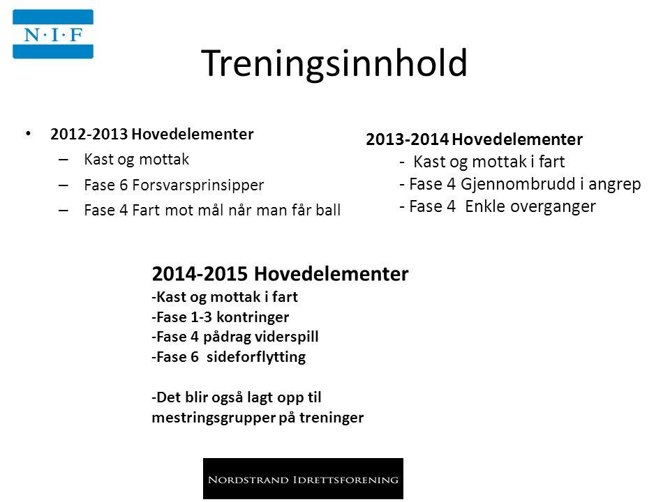 Treningsinnhold 2014-2015 Hovedelementer 2013-2014 Hovedelementer